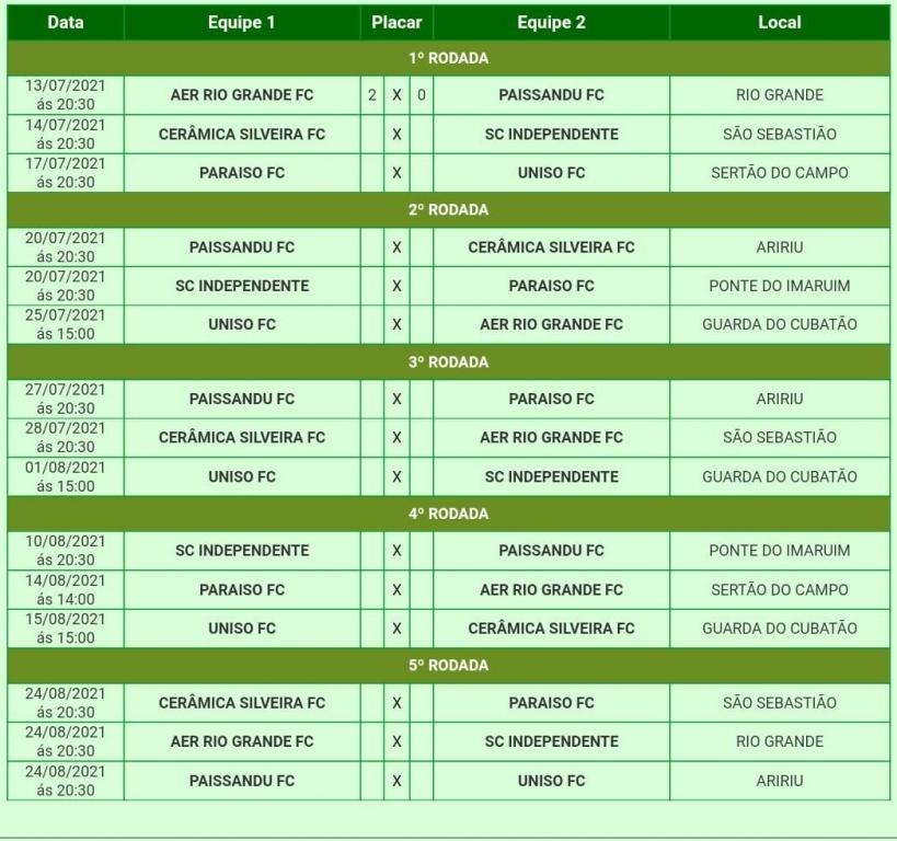 Começa o Campeonato 40Tão em Palhoça