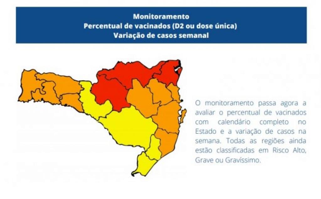 Matriz Risco Covid: SC divulga novos indicadores