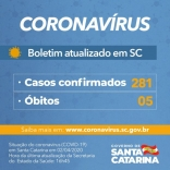 Covid-19: chega a cinco número de mortos em SC