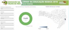 SED disponibiliza painel com dados de alunos